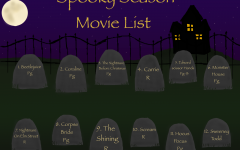 Spooky szn movie list