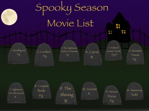 Spooky szn movie list