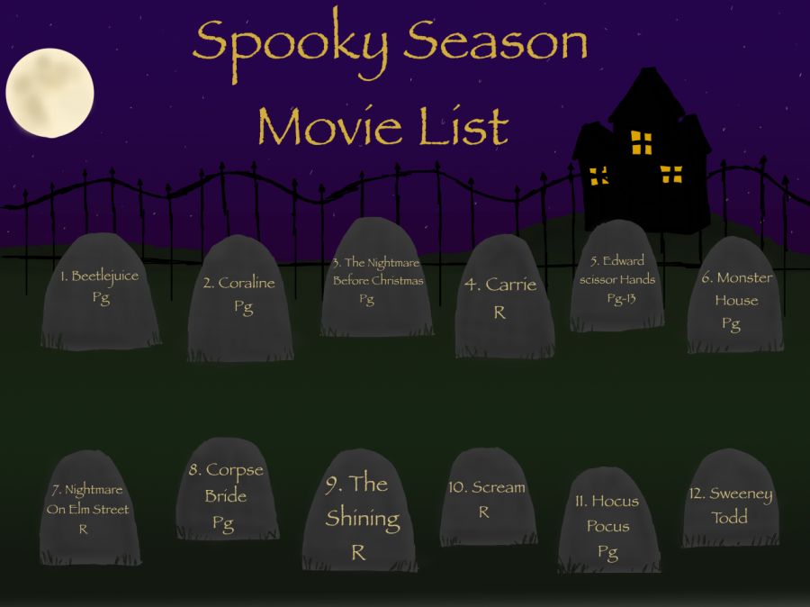 Spooky+szn+movie+list
